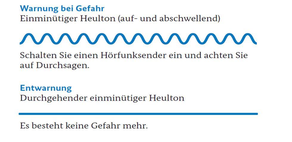 Schaubild Sirenensignale: Warnung und Entwarnung